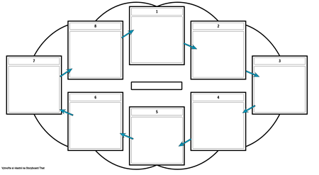 Šablona cyklu s šipkami