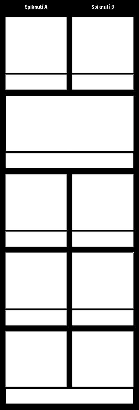 Šablona Paralelních Příběhů 1