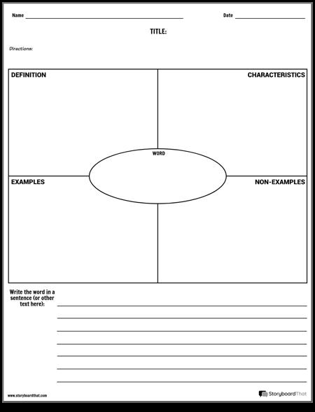 Slovní zásoba - Frayerův model se psaním