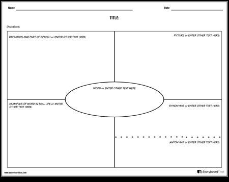 Slovní Zásoba - Tradiční Frayerův Model