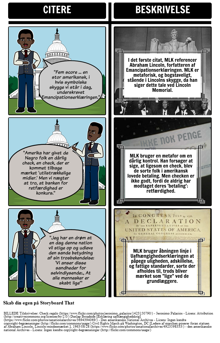 "Black History Month - MLKS ""I Have a Dream"" Tale"