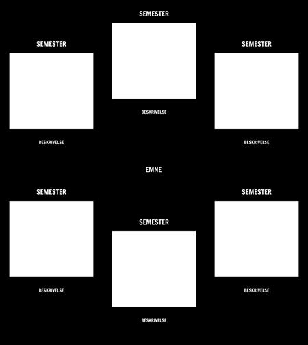 Blank Spider Map - 6 Vilkår
