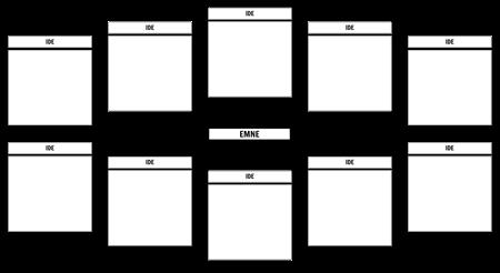 Brainstorming-skabelon - 10 Celler