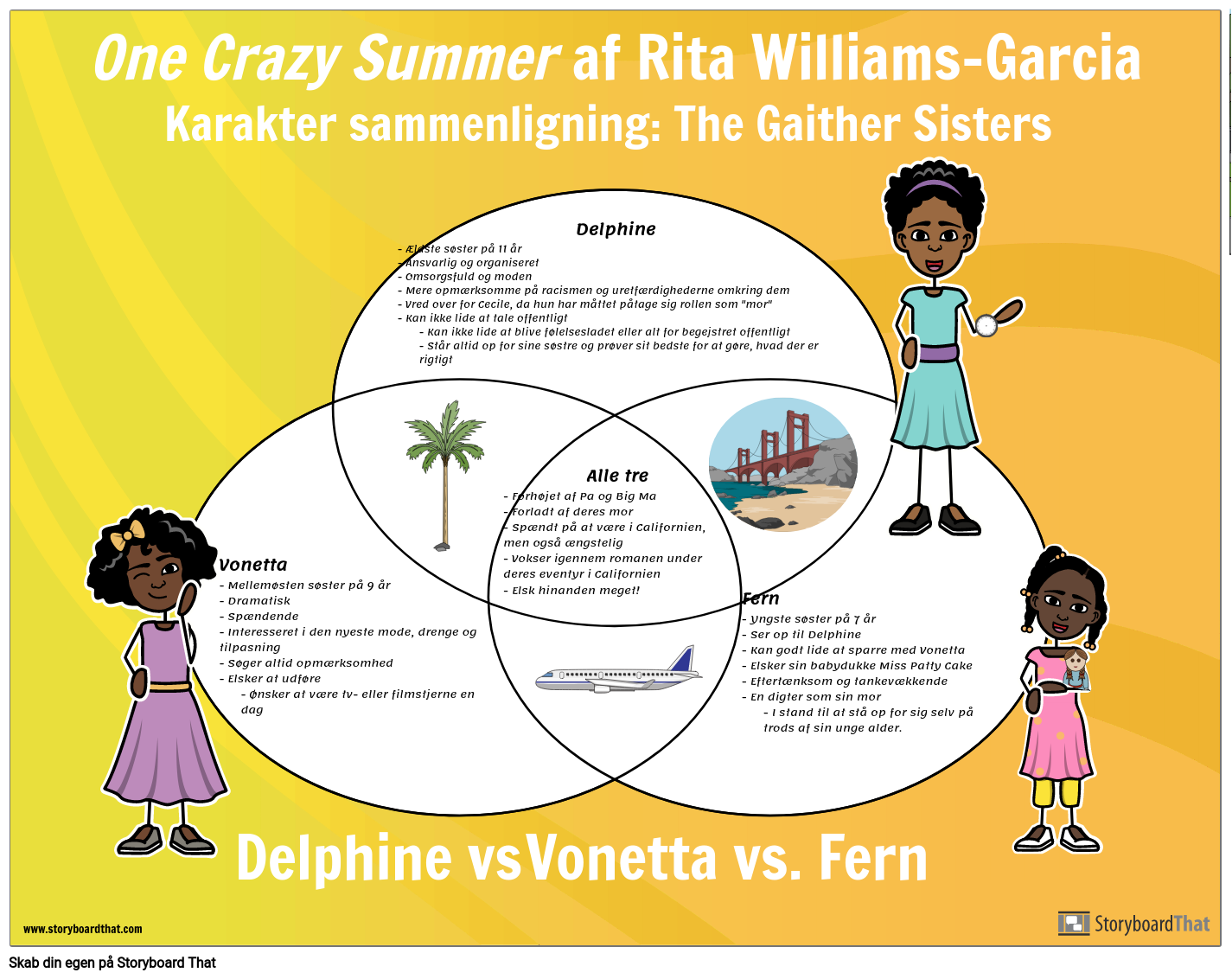 One Crazy Summer Character Venn Diagram