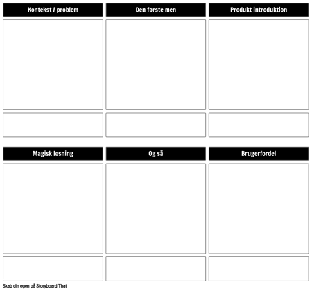 Product Solution Benefit Template