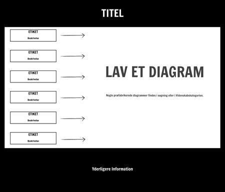 Stort Diagramskabelon - Titelbeskrivelse