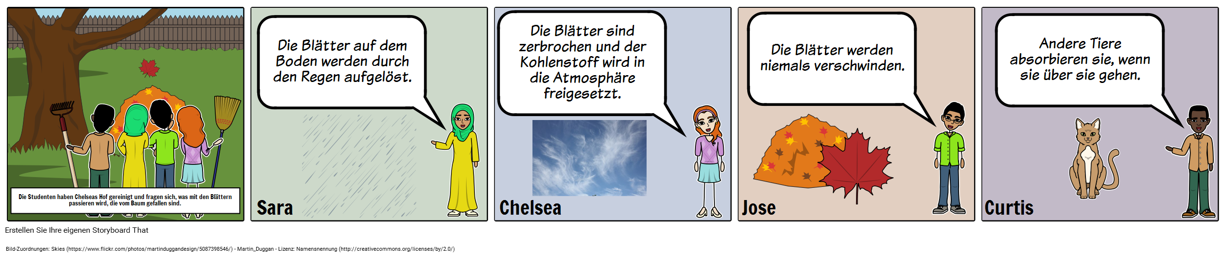 Diskussion Storyboard - MS - Der Carbon Cycle