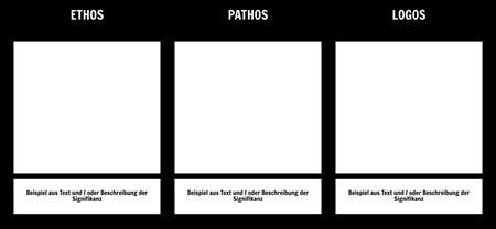 Ethos Pathos Logos Vorlage