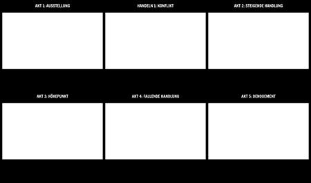 Fünf-Akt-Struktur Spiel-Diagramm-Vorlage