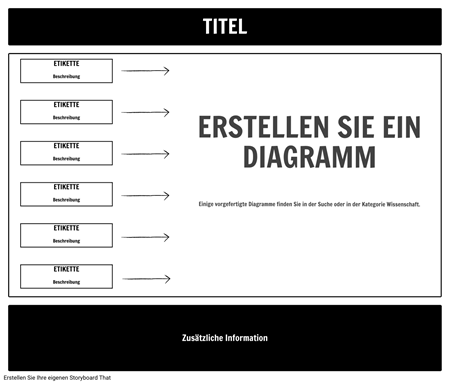 Große Diagrammvorlage - Titel Beschreibung