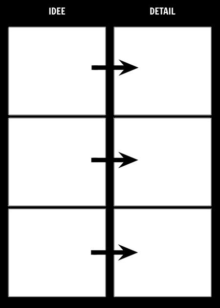 Ideen- / Detail-Diagrammvorlage