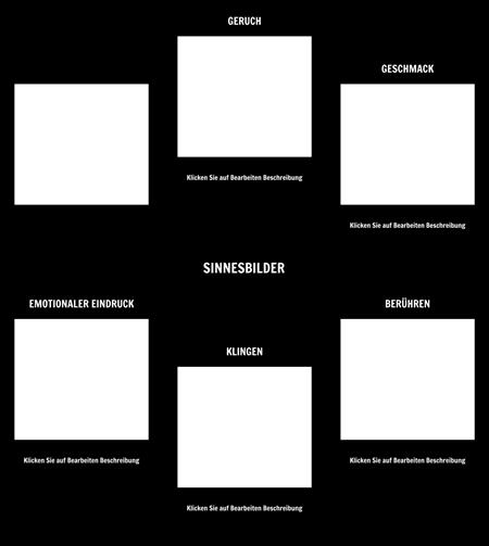 Sensorische Bilder in Gedächtnis-Übungs-Schablone