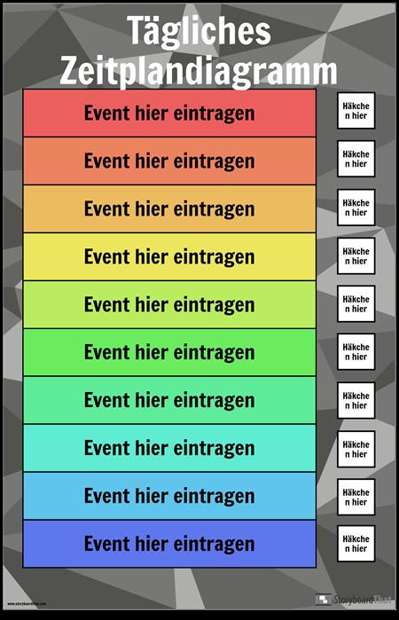 Tägliches Zeitplandiagramm