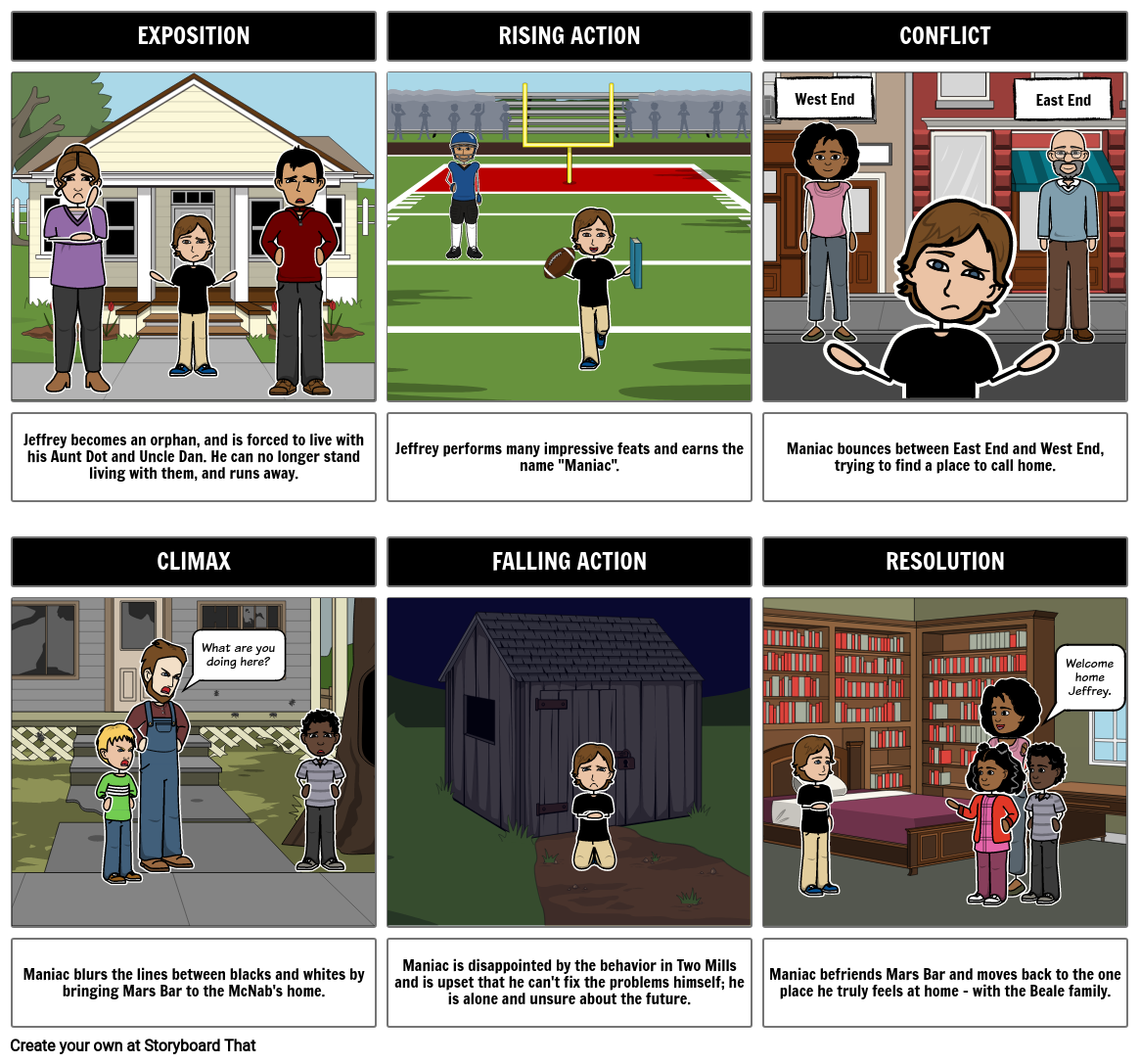 Maniac Magee Plot Diagram