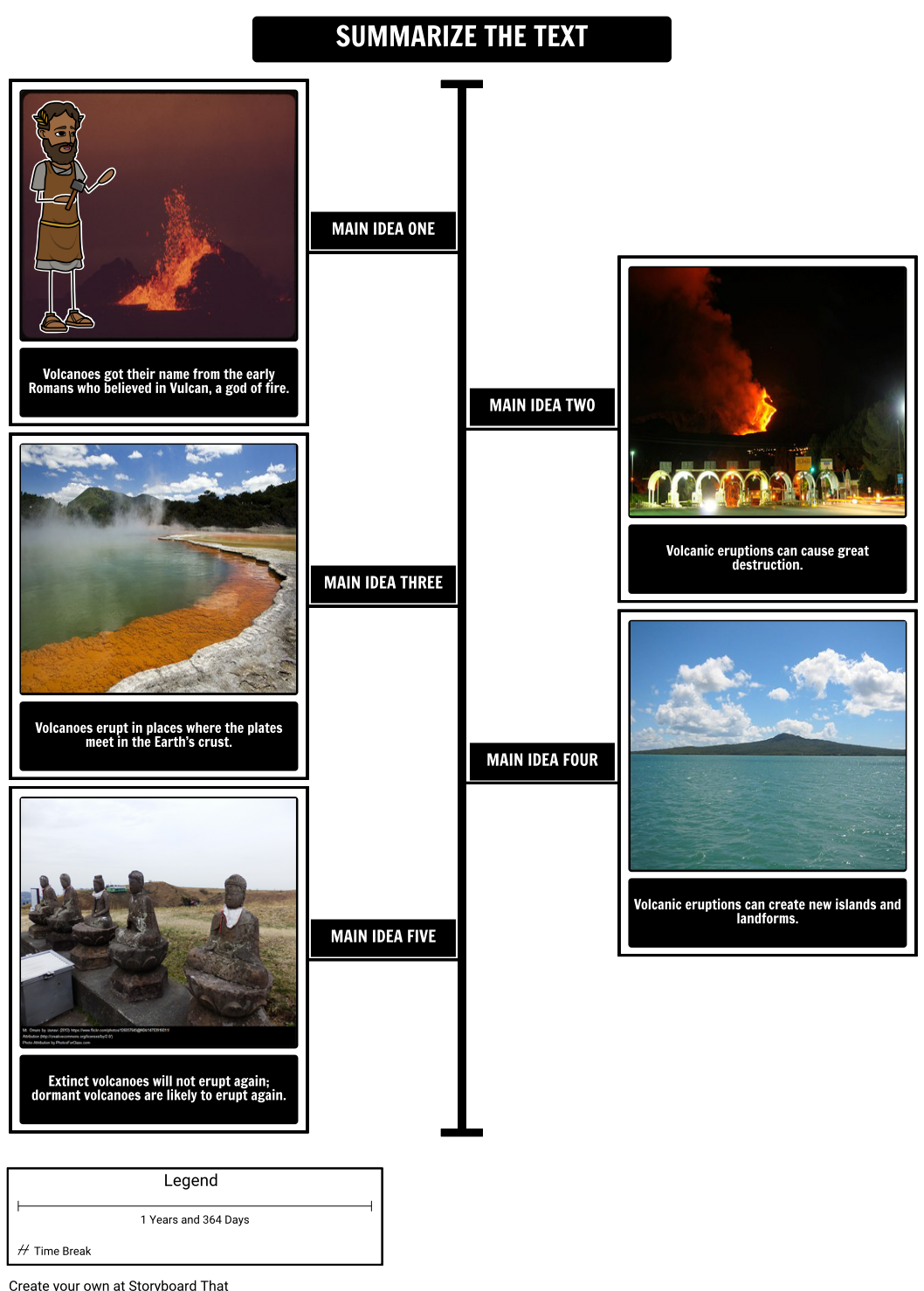Volcanoes - Summarize the Text