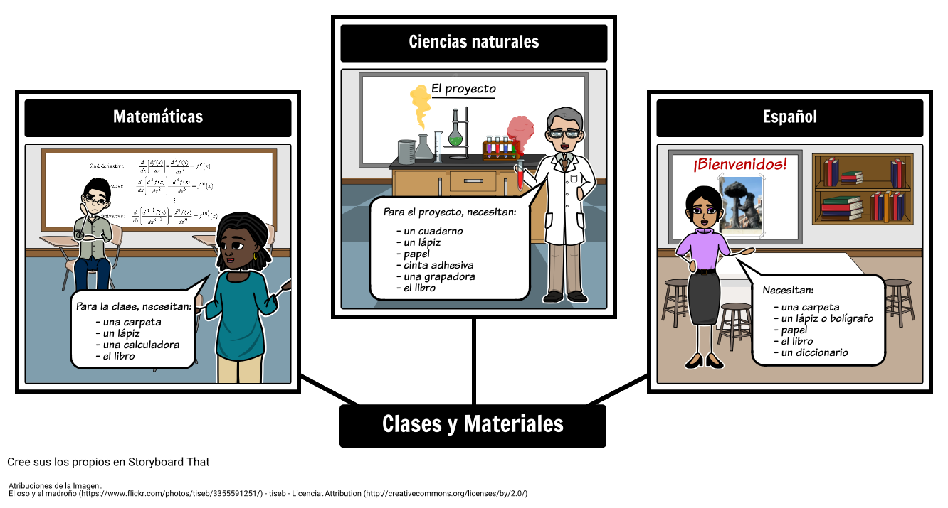 Clase: Materiales y Clases