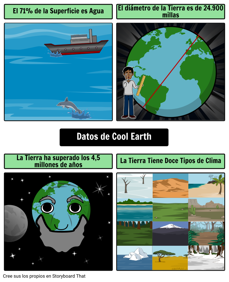 Datos de Cool Earth