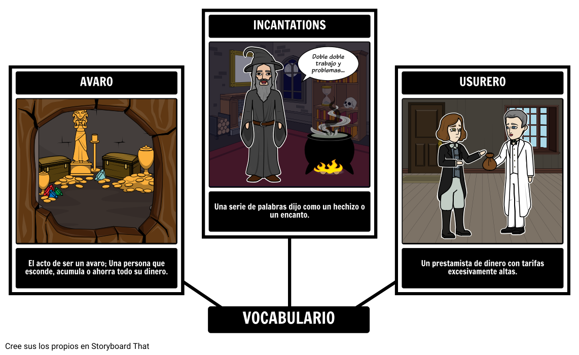 El Diablo y Tom Walker Vocabulario