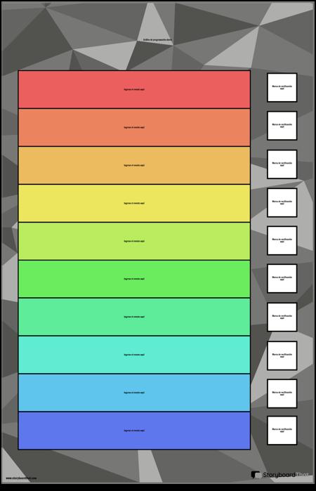 Gráfico de Programación Diaria