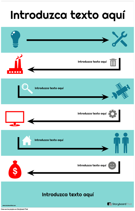Infografía de Proceso