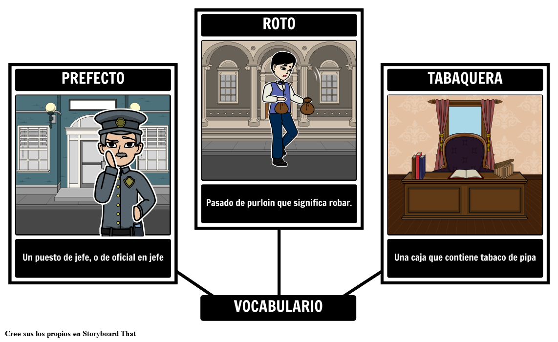 La Carta Robada - Vocabulario