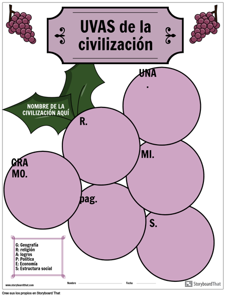 Plantilla, Organizador gráfico GRAPES en forma de uvas