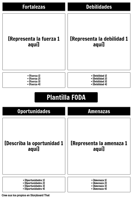 Plantilla FODA