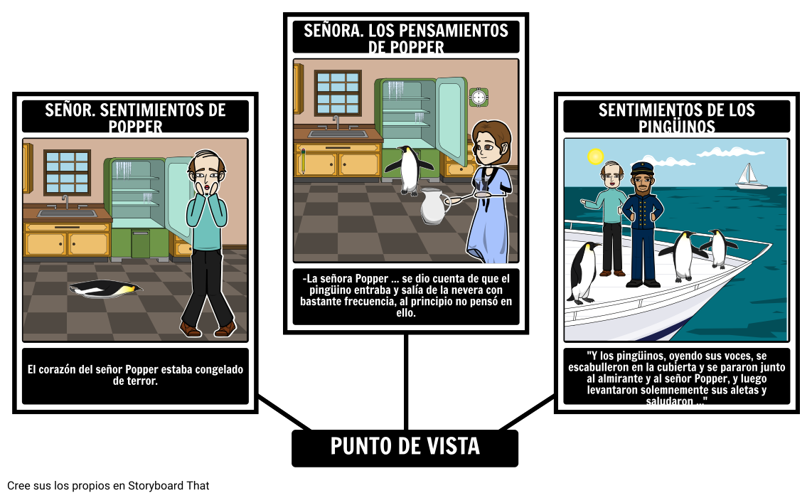 Popper's Penguins - Punto de Vista