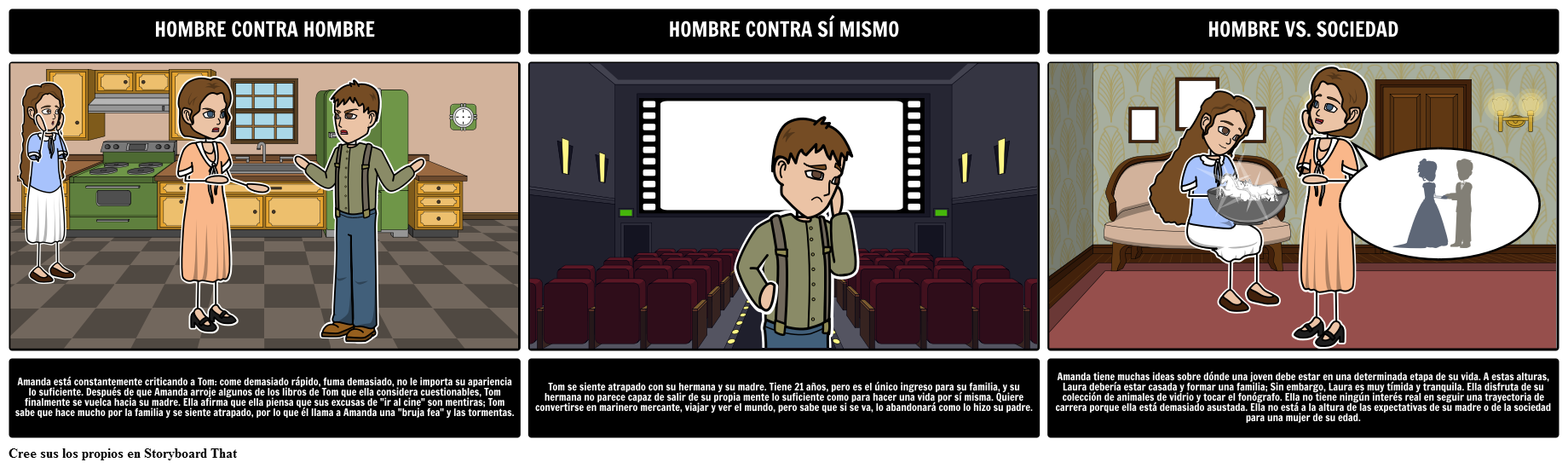 The Glass Menagerie Conflicto Literario