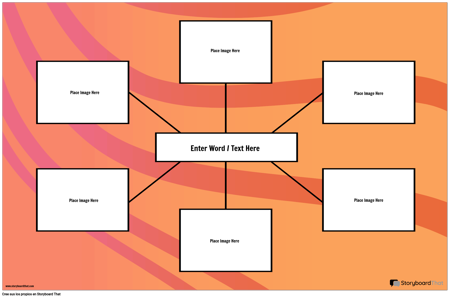 Vocabulario Visual del Mapa de Araña