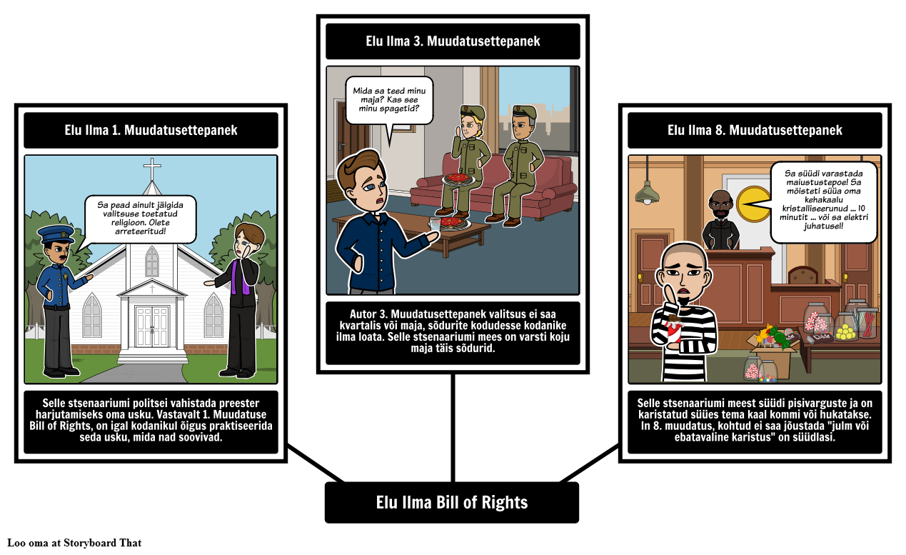 Bill of Rights - elu Ilma Selleta