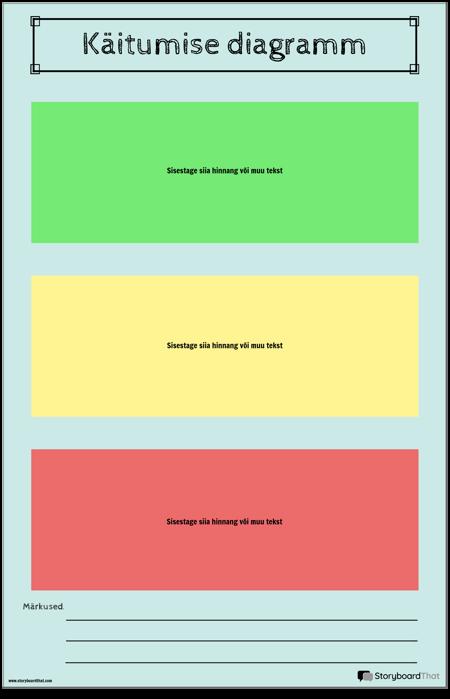 Käitumise Diagramm