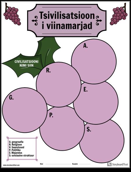 Mall, GRAPES Graphic Organizer viinamarja kujuline