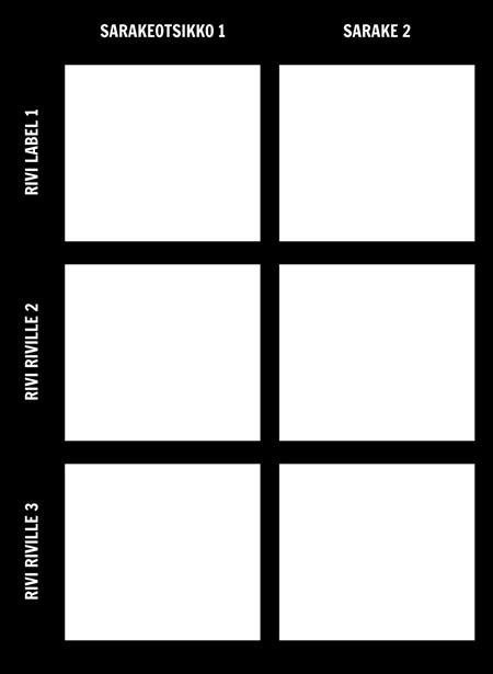 3x2-kaaviomalli