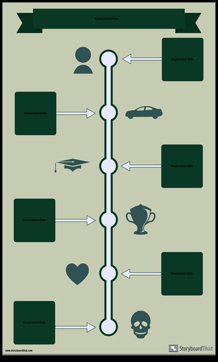 Aikajanan Infografinen Malli