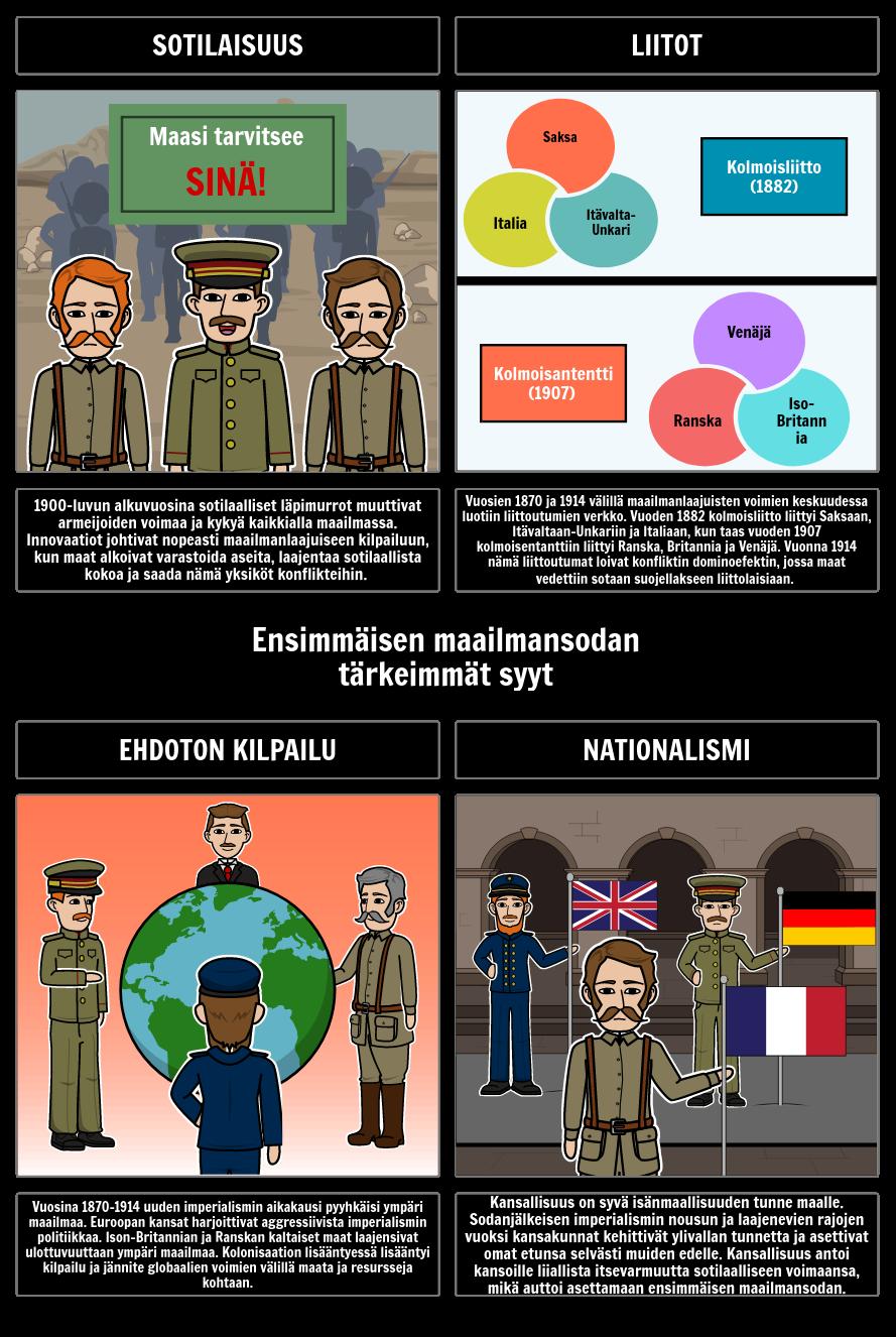 Imperialismin Syyt