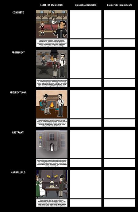 Foreshadowing-mallin tyypit esimerkkien kanssa