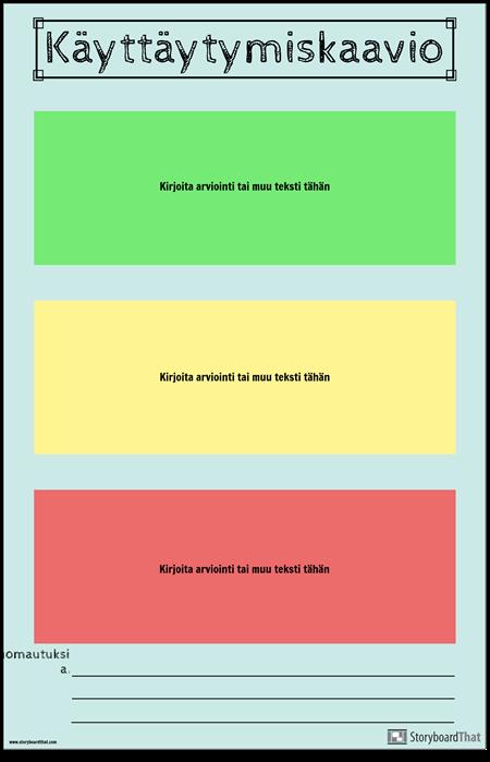 Käyttäytymiskaavio
