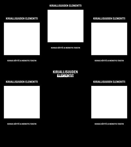Kirjallisuuden Element Spider Kartta Malli