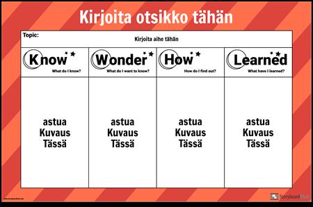 KWHL-juliste