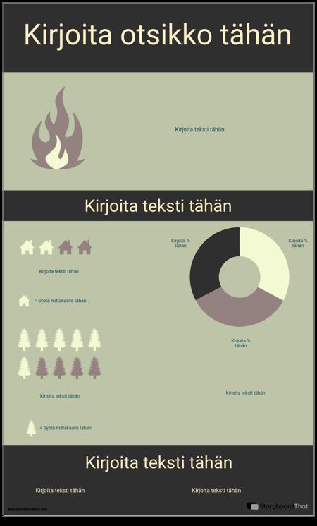 Luonnollinen Infografiikka
