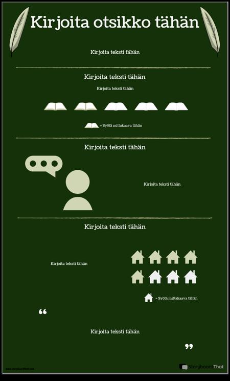 Tekijä/Novel Study Infographic