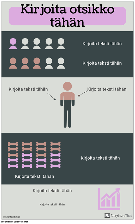 Tilastollinen Infografia