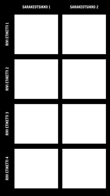 Tyhjä 2X4 Chart