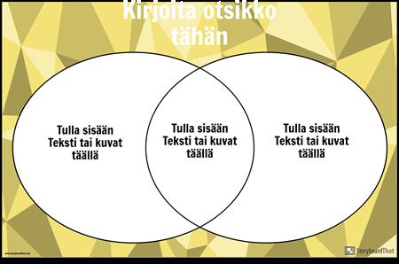 Venn-kaavio 2 Ympyrät
