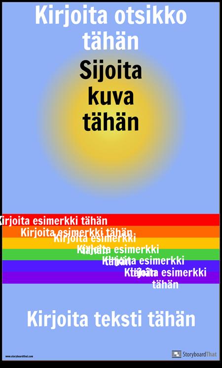 Visuaalinen Vocab-juliste