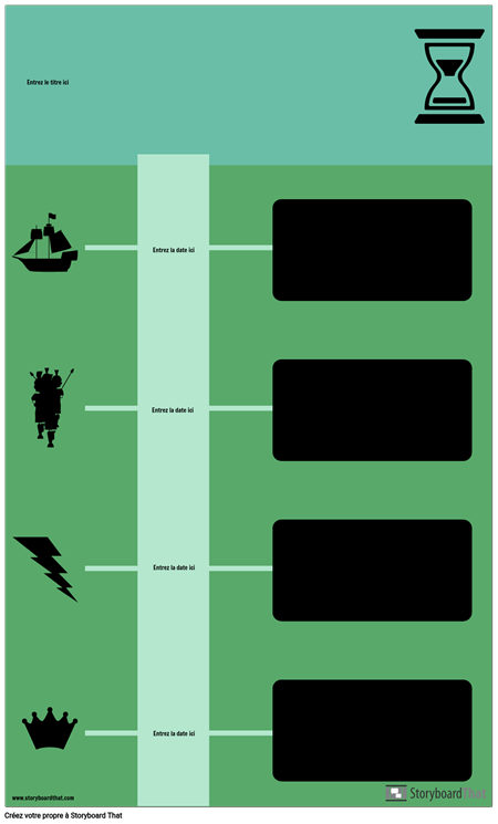 Bloc Infographie Chronologique