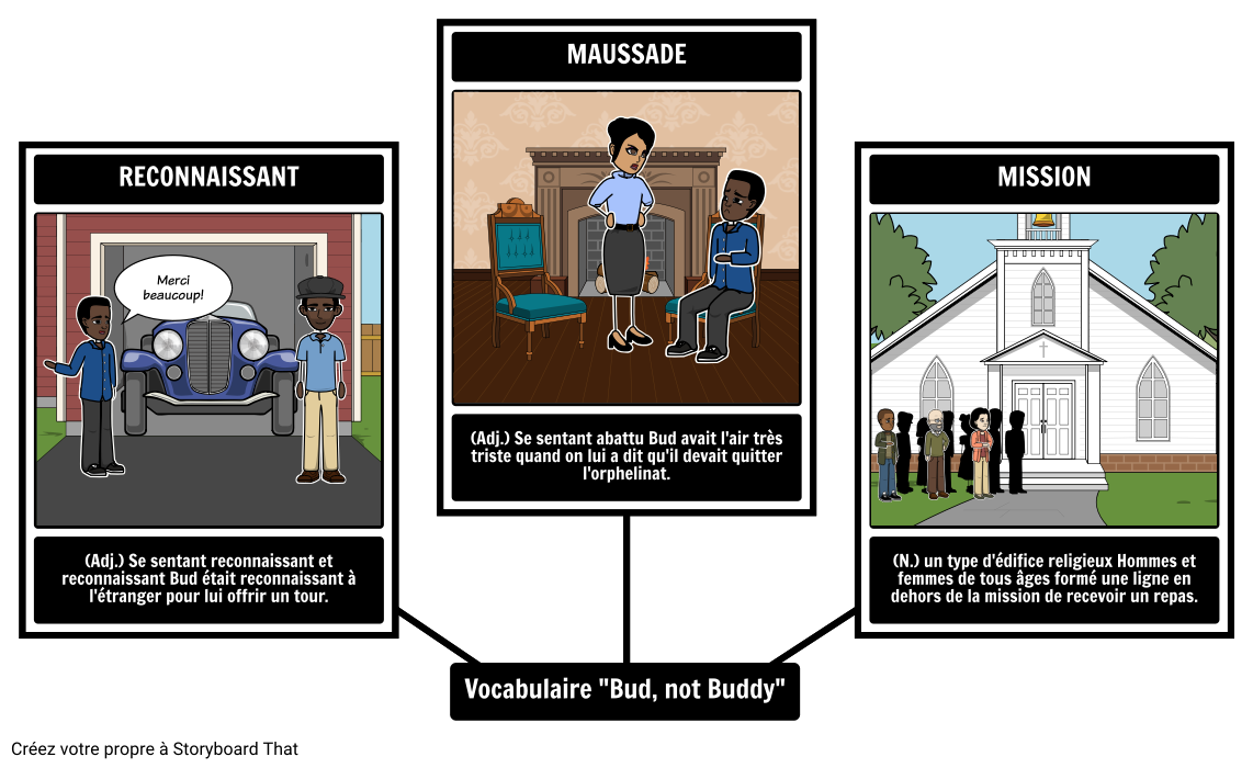 Bud, Not Buddy - Vocabulaire
