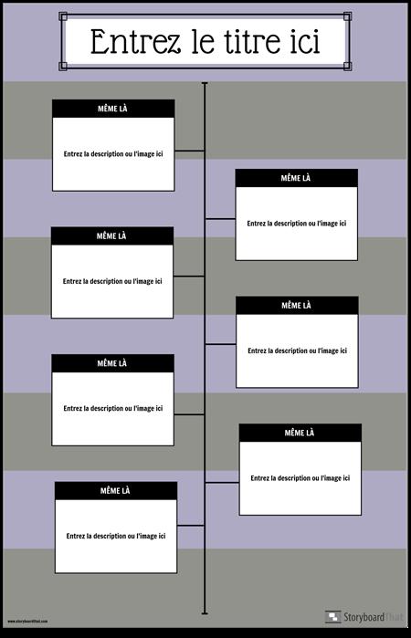 Chronologie Verticale