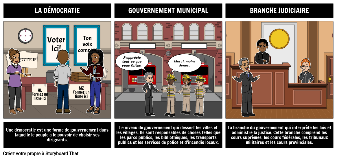 Conditions du gouvernement canadien